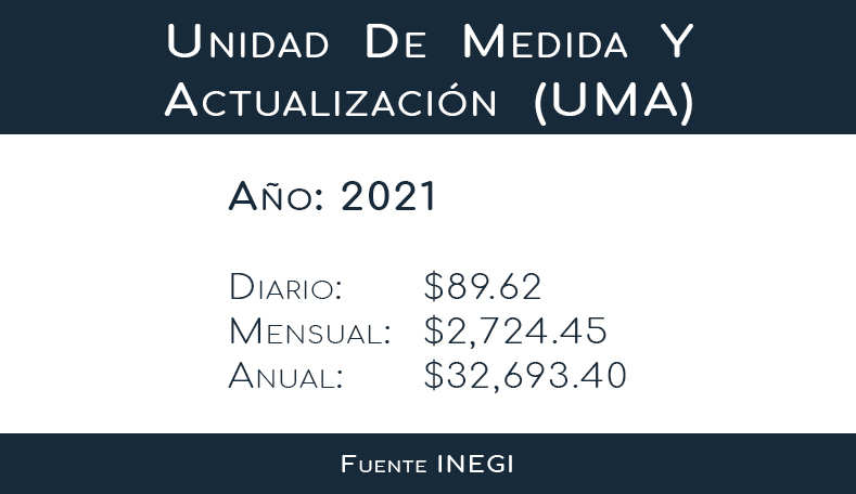 valor uma 2021