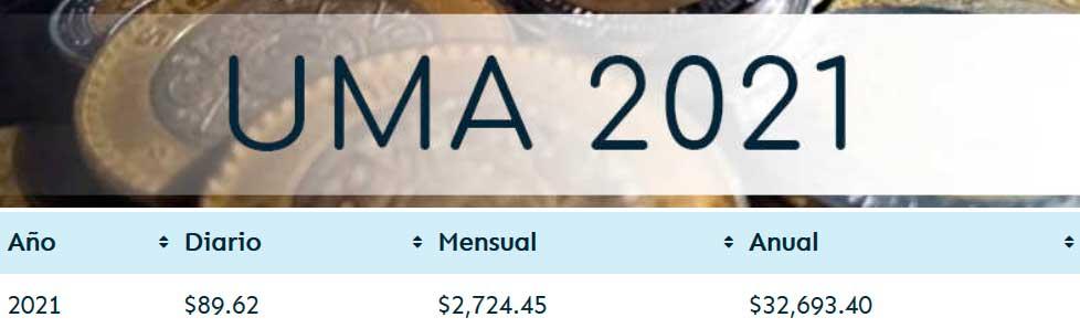 UMA 2021 Valor